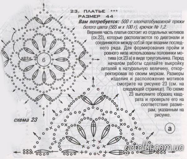 схема, описание платья крючком