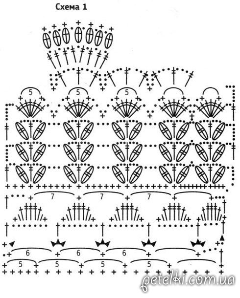 Вязание детского платья схема 96