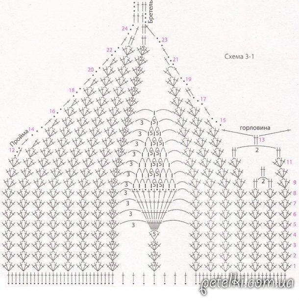 Вязание крючком. Схема узора для лифа летнего женского сарафана. Увеличить, откроется в новом окне