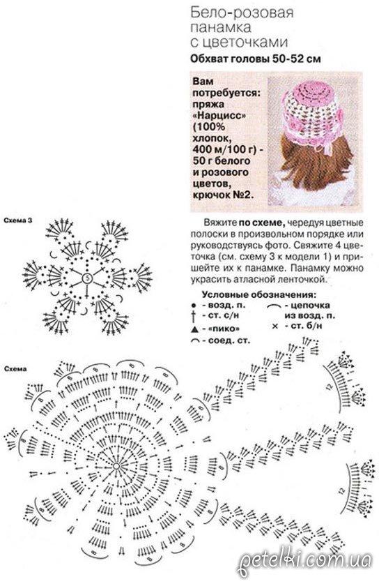 Схемы вязаний крючком детских летних шапочек