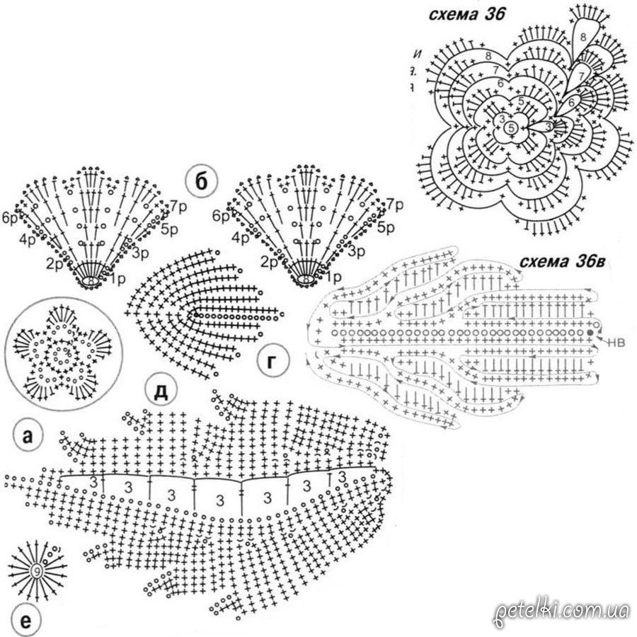 Схема листочка ирландские кружева