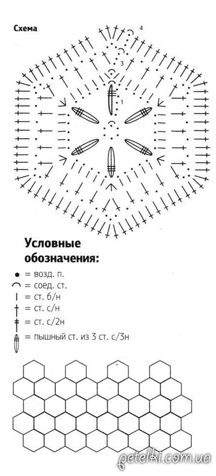 Схема вязания детского топа из мотивов