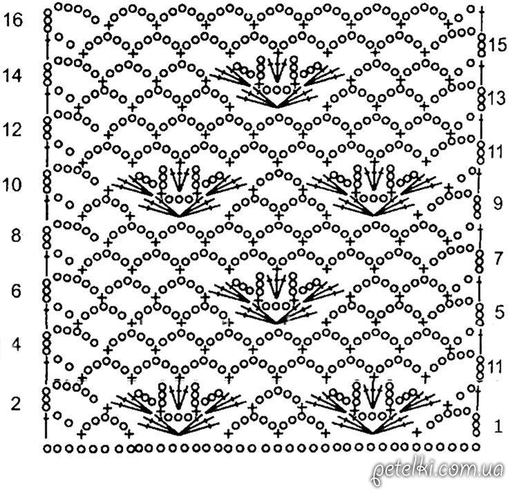 схема вязания шрага болеро