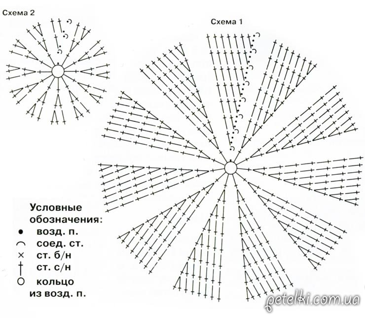 схема шапки миньон