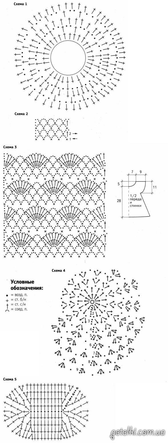 схема вязания крючком ажурного платьица для малышки