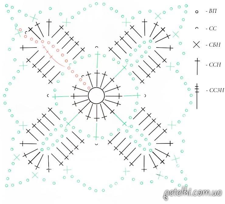 схема мотива для юбки крючком