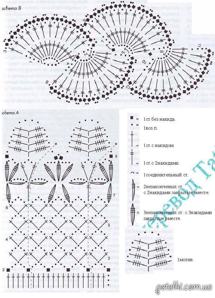 схема вязания ленточного