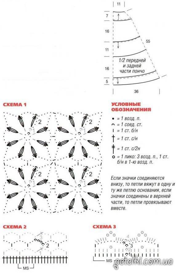 схема пончо крючком