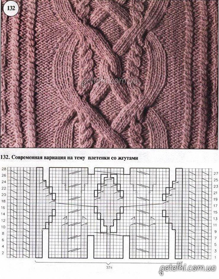 Схема шарфа спицами косы
