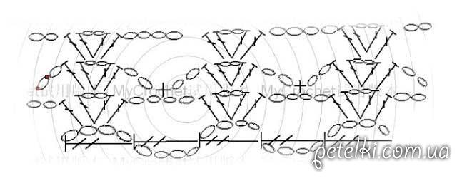 Схема основного рисунка