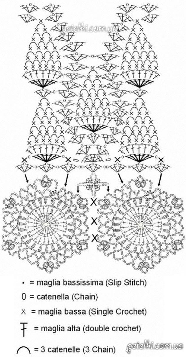 ажурные шорты крючком схемы и описание