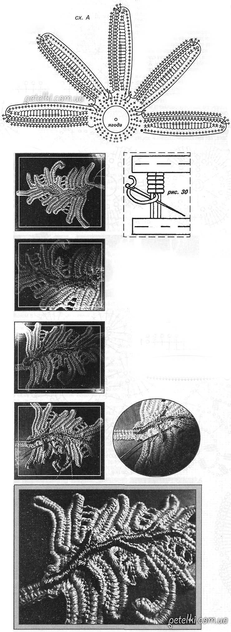 схемы вязания ирландского мотива