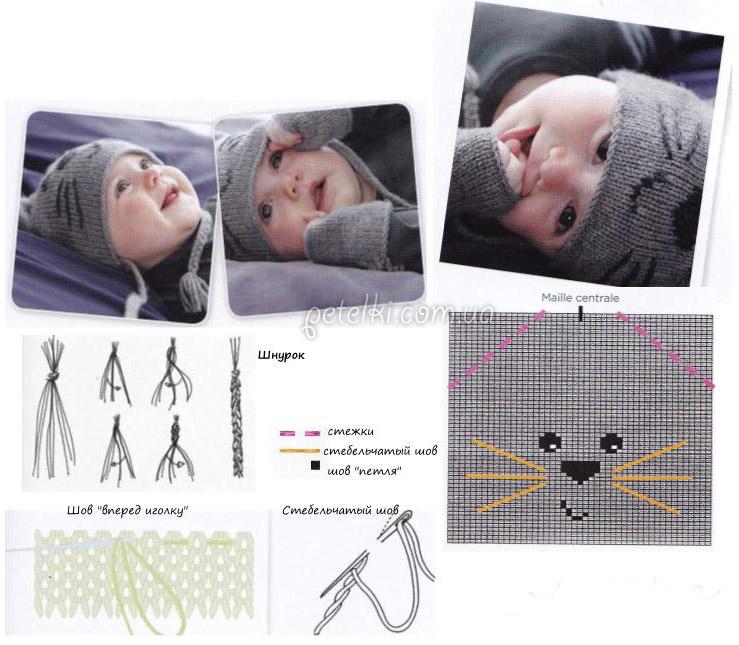 Схема вышивки мордочки котика