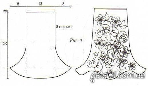 Выкройки узоров для платьев