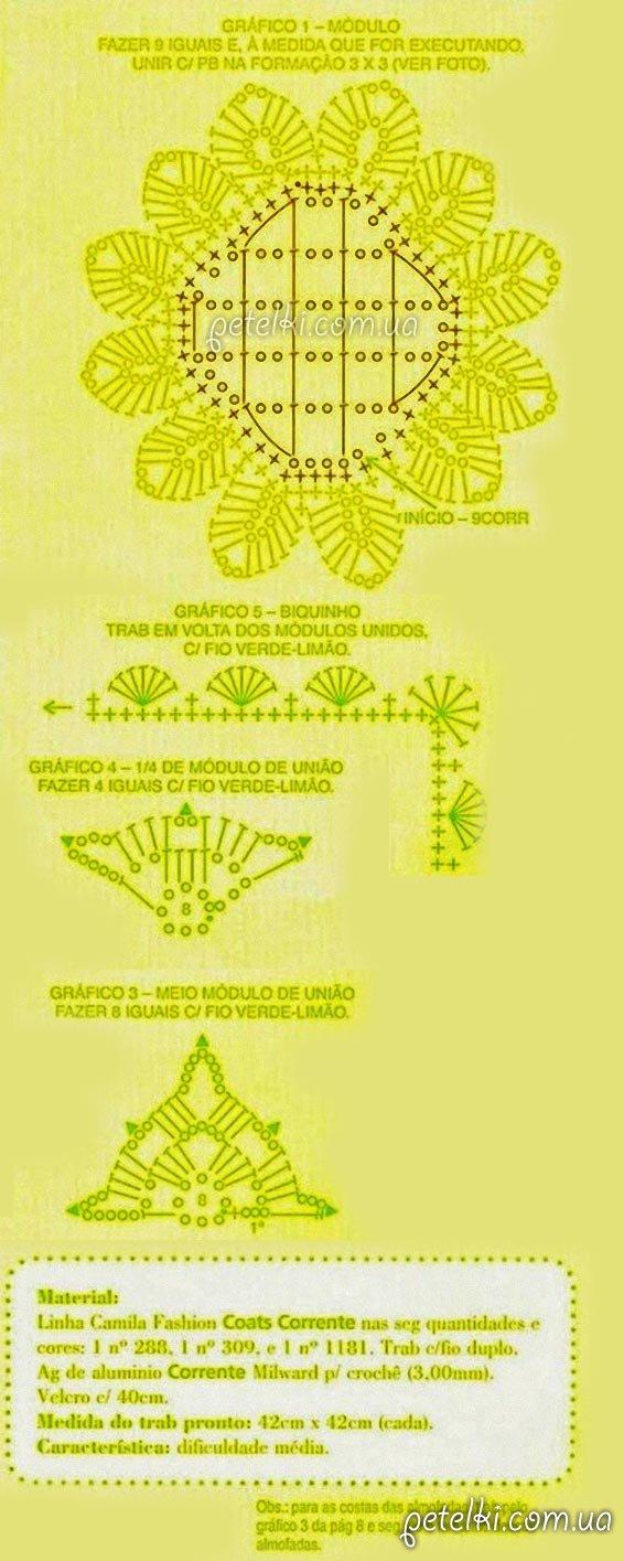 схема вязания салфетки с крупными ромашками