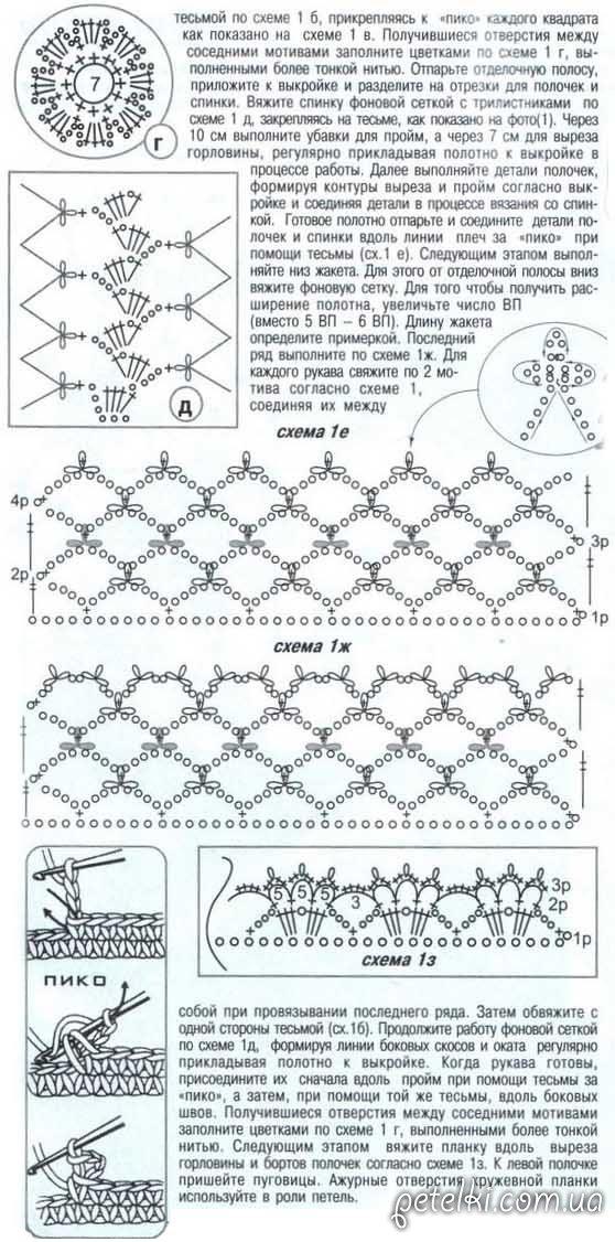 Вязание ажурного жакета крючком 49