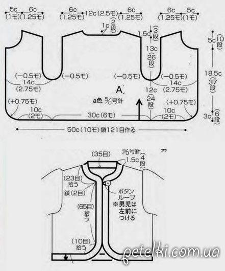 Схемы выкройки платьев для девочек