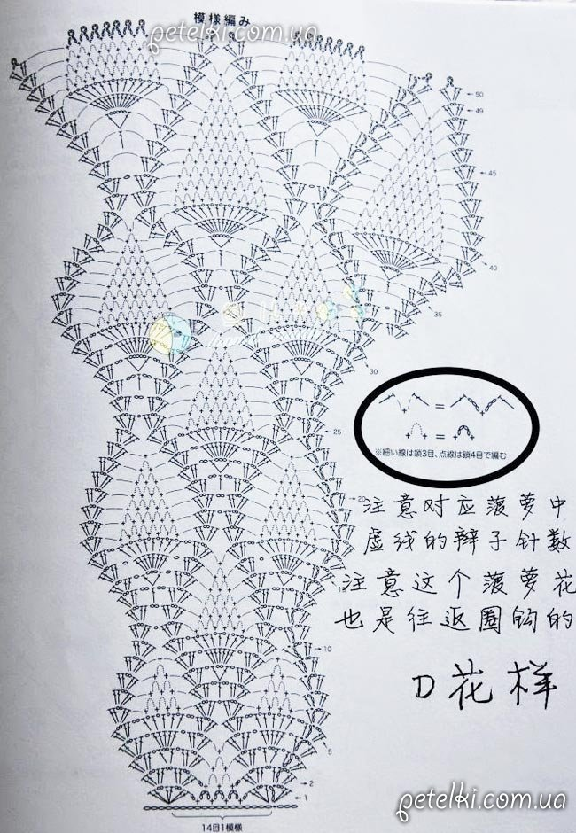 Схема вязания для платья с длинным рукавом