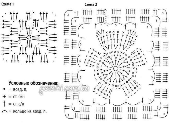 Сандалики крючком схемы описание