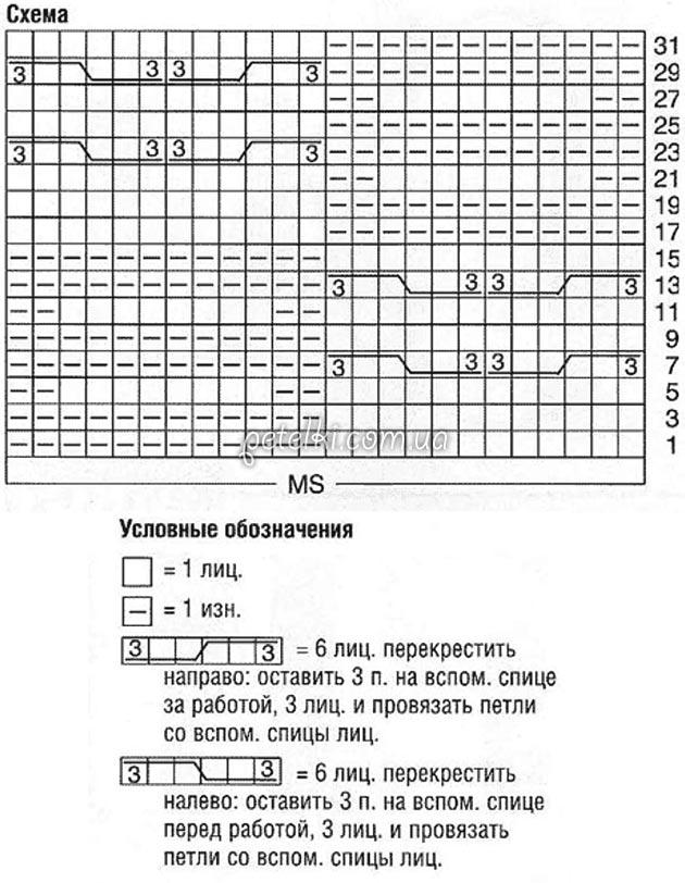 схема объемного жакета
