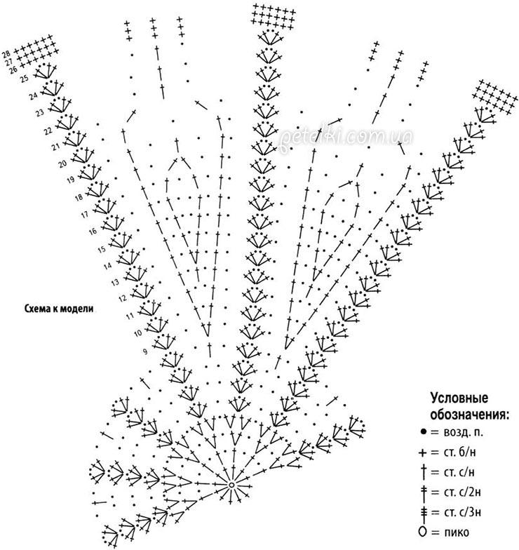 схема ажурного берета крючком