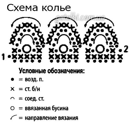 Кружевной браслет