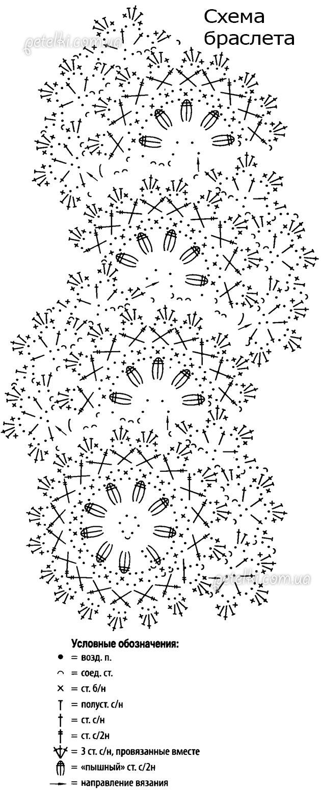 Вязаные крючком браслеты схемы