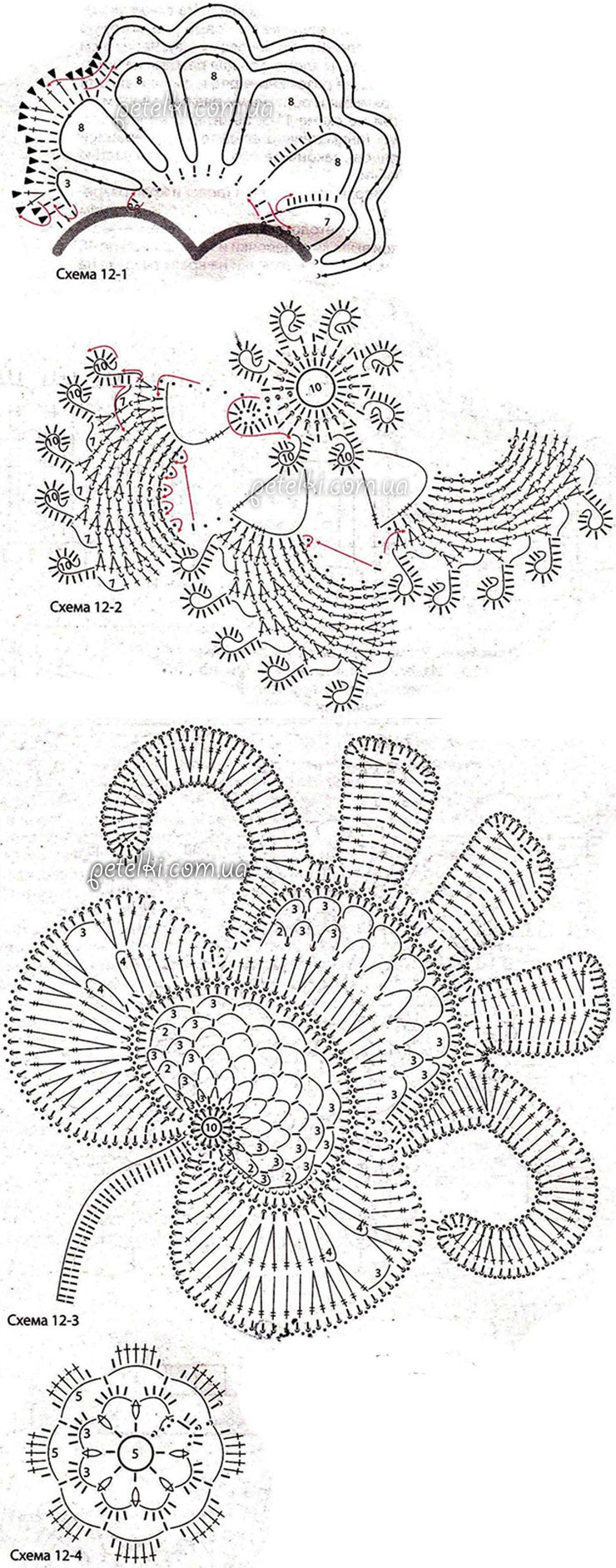 Схема вязания элементов в ирландском кружеве