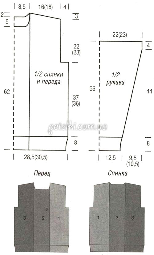 Схема вязания крючком сумки через
