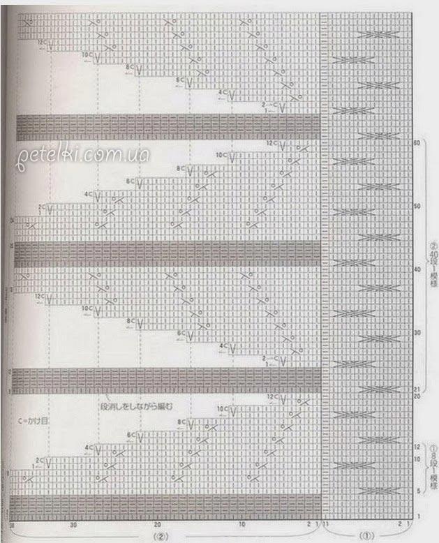 схема пелерины