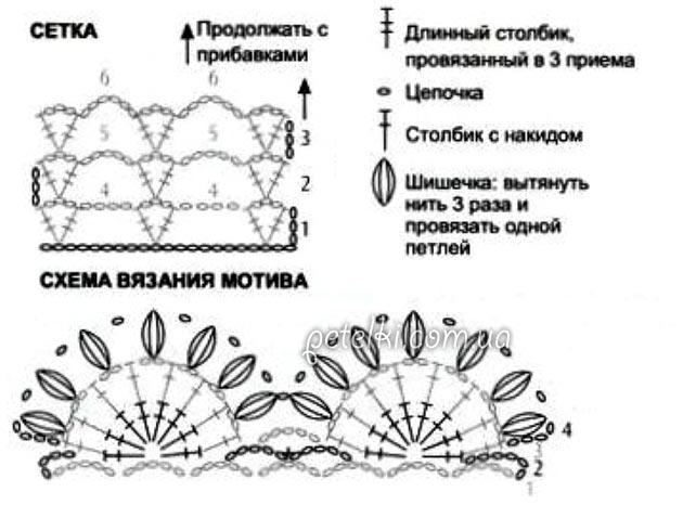 схемы пелерины крючком