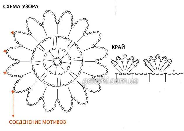 схема мотивов платья