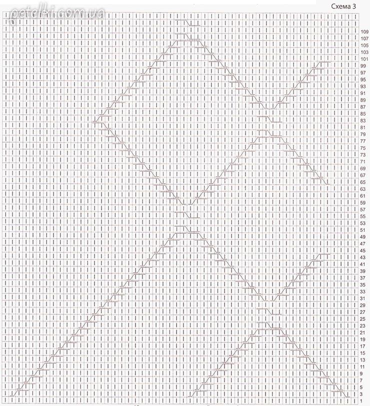 схема теплого платья