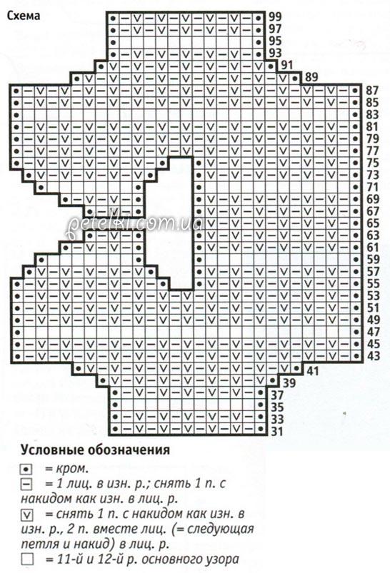 Схема вязания кардигана из толстой пряжи мериноса схема