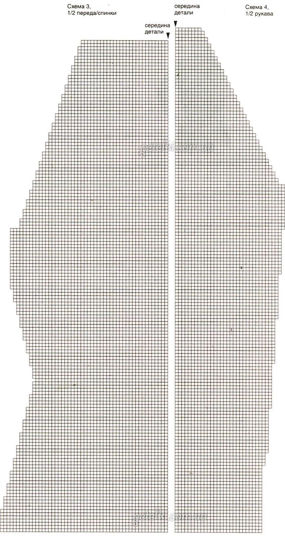 схема пуловера реглан