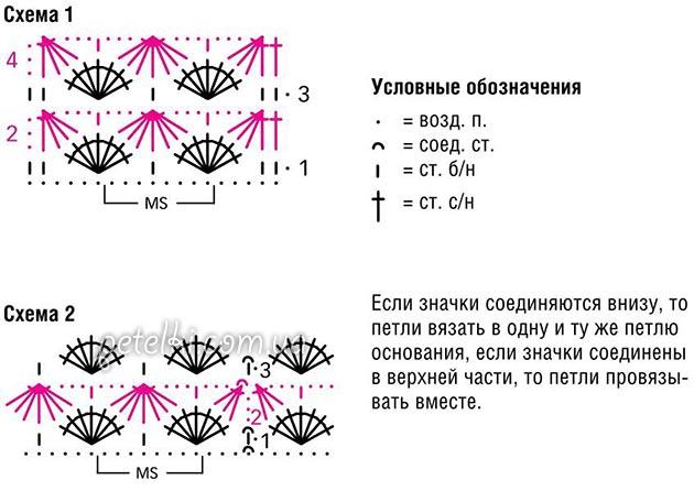 Вязанные крючком снуды со схемами и описанием