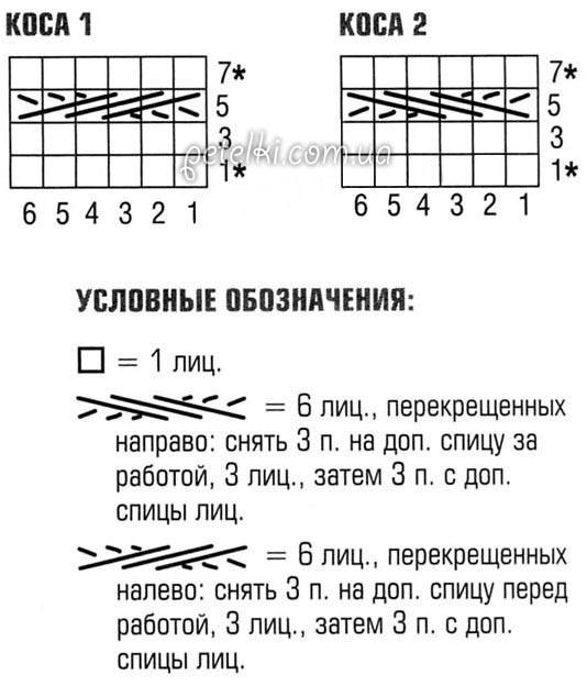 Источник