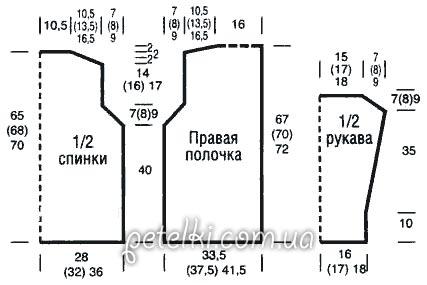 Вязание спицами для женщин: все основные схемы для вязки с