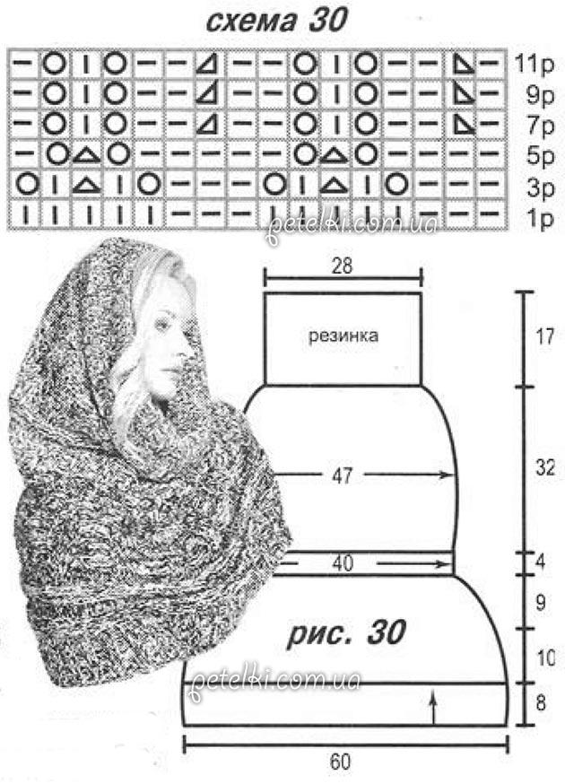 схема капюшона