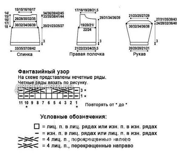 Перевод - Aneta