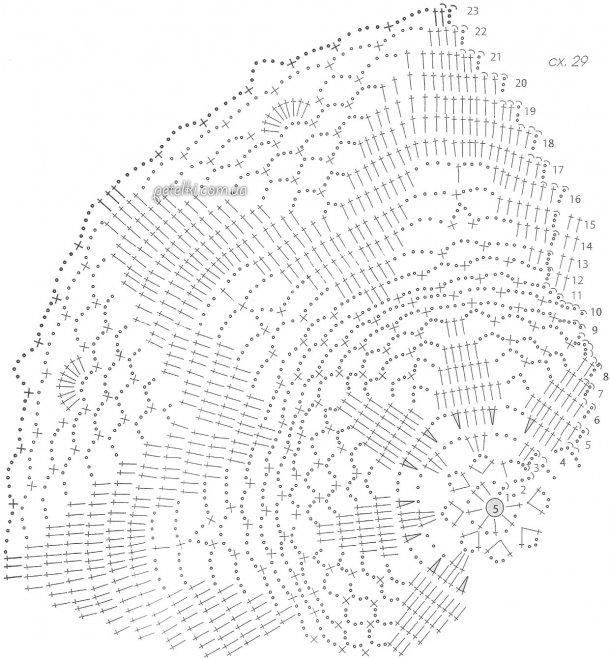 Болеро крючком, связанное по кругу. Описание, схемы, выкройка