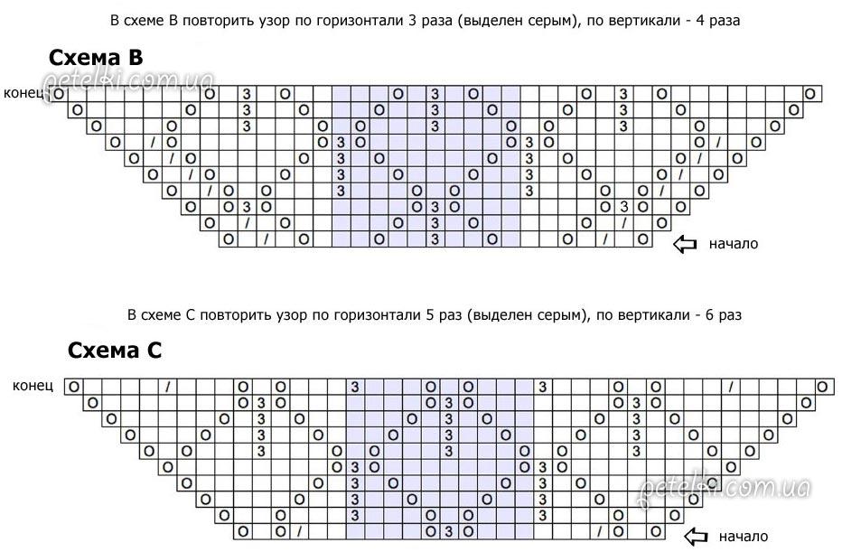 Шаль спицами схема вязания для начинающих