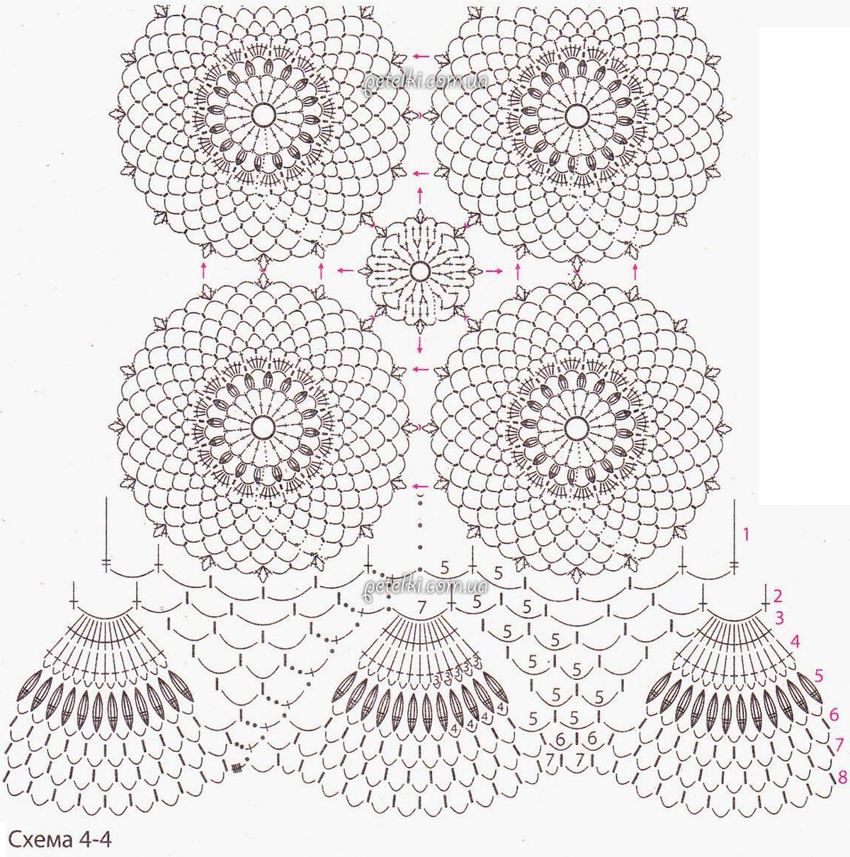 Вязание крючком схемы круглых мотивов крючком 10