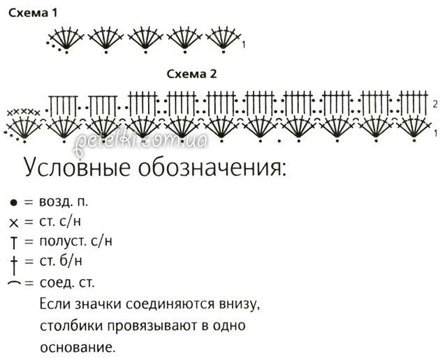 Спицами схема вязания розы крючком