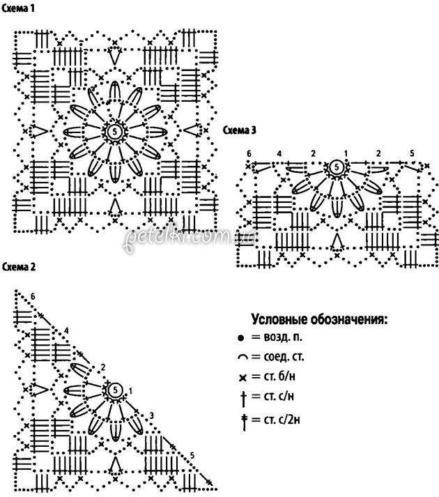 Вязаные вещи крючком схемы с подробным описанием
