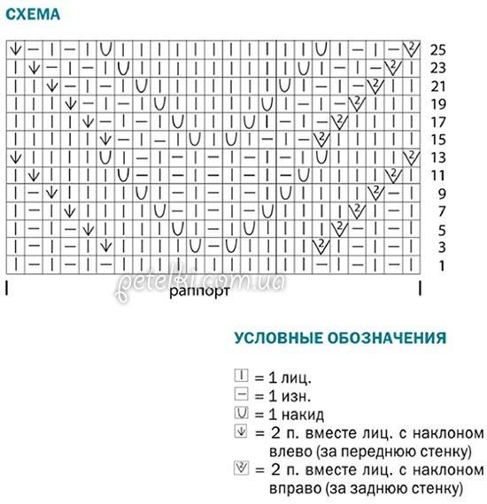 Схема вязания спицами веером 253