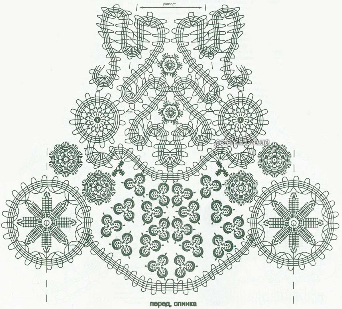 Краевое кружево схема