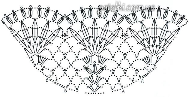 Схема рукава