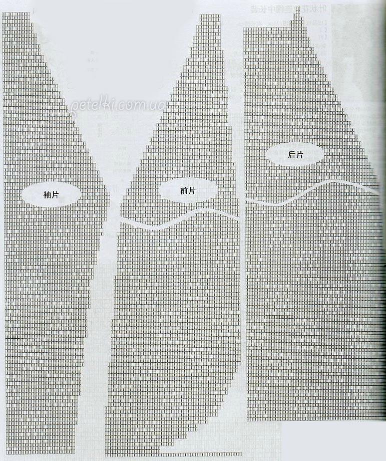 Схемы вязания на спицах