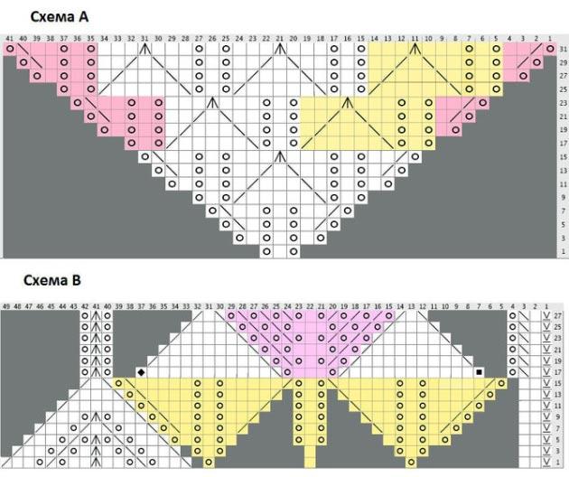 Вязание харуни спицами схемы